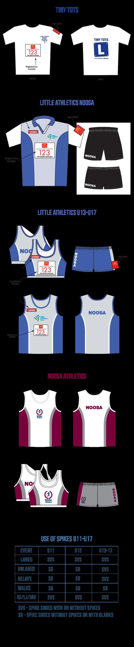 Uniforms-update